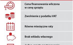 SPRZEDAZ_RATALNA_W_SEKTORZE_OCHRONY_ZDROWIA